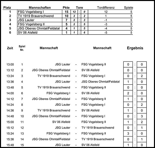 ol-E-Junioren-Turnier-09-1107