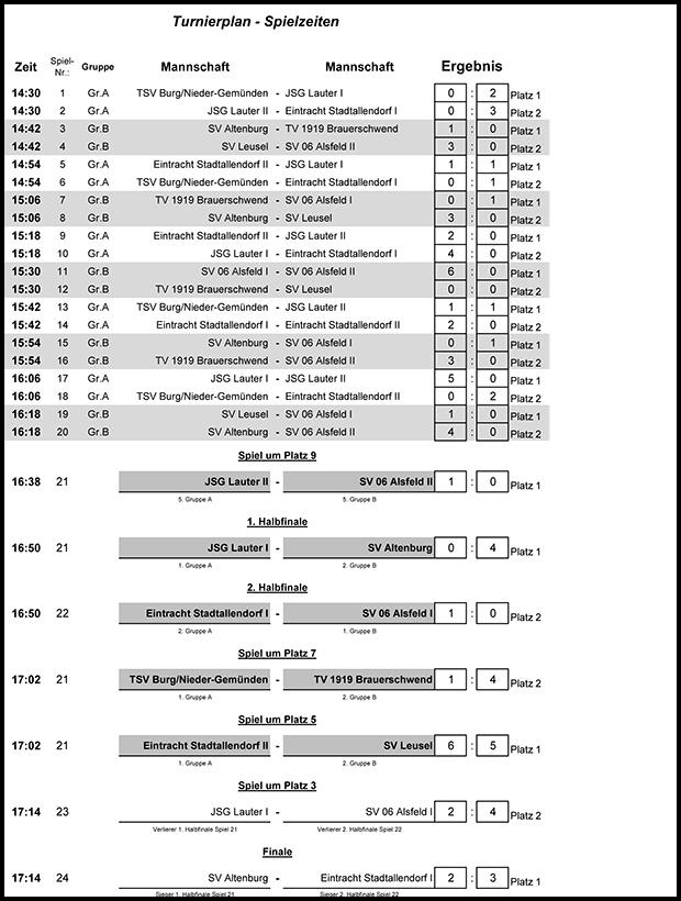 ol-F-Junioren-Turnier-10-1107